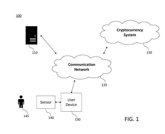 Microsoft Files Patent For Crypto Mining System Using Body Activity