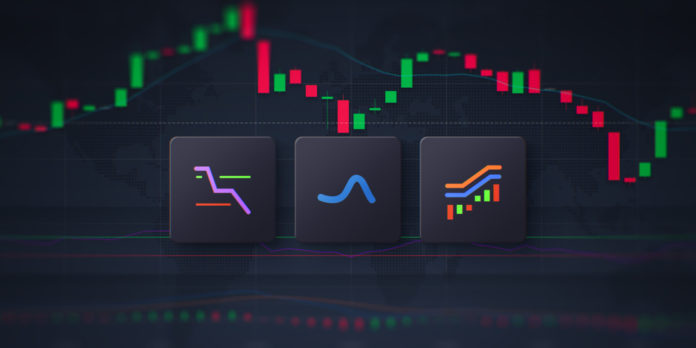1596454906 RSI SMA MACD a Strategy for Any