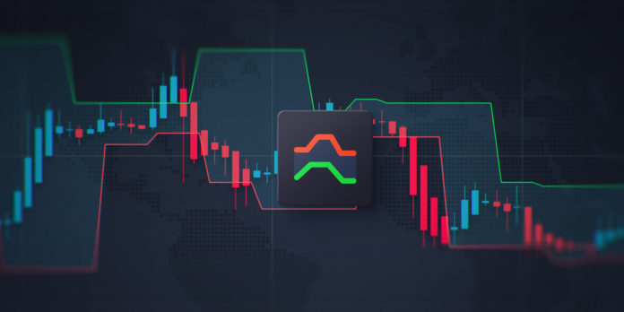How to trade with the Fractal Chaos Bands Indicator