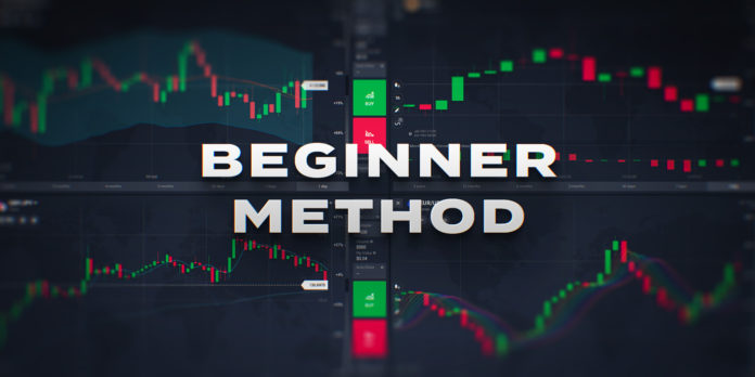 How to trade with the Moving Average