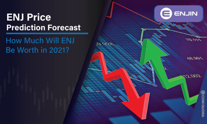 ENJ Price Prediction Forecast — How Much Will ENJ Be Worth in 2021
