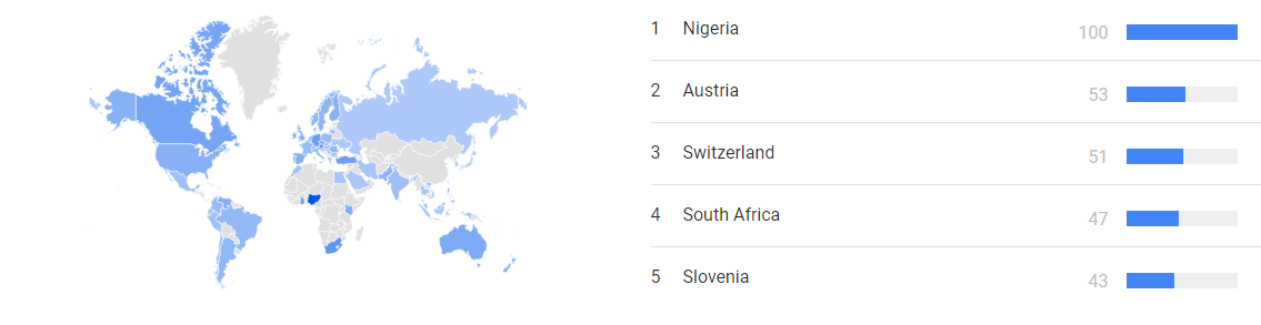 Nigeria and South East Asia led global crypto adoption in